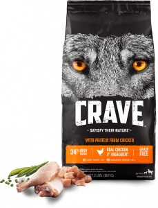 Crave With Protein From Chicken Packaging